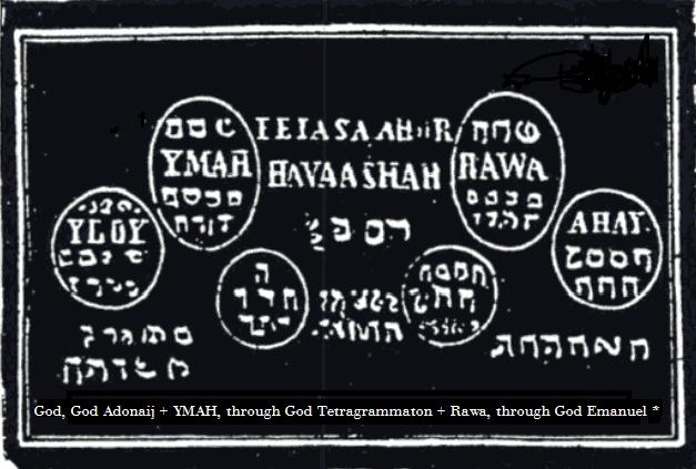 YMAH Tetragrammaton